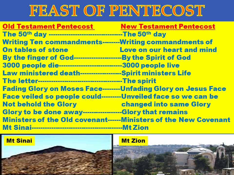 Old Testament Pentecost New Testament Pentecost The 50 th day ----------------------------------The 50 th day Writing Ten commandments--------Writing