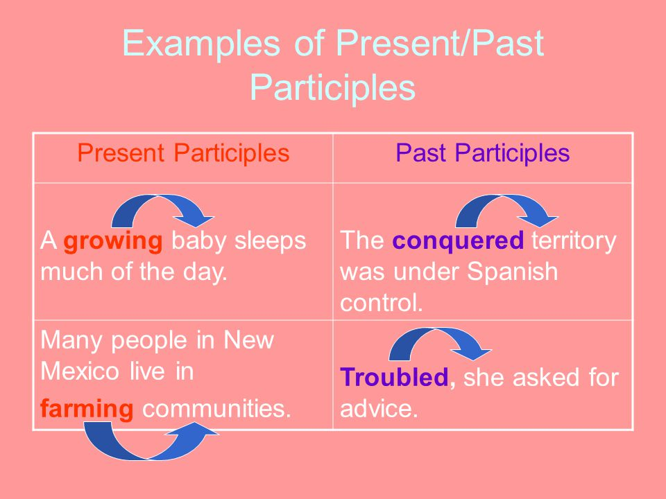 Examples of Present/Past Participles Present ParticiplesPast Participles A growing baby sleeps much of the day.