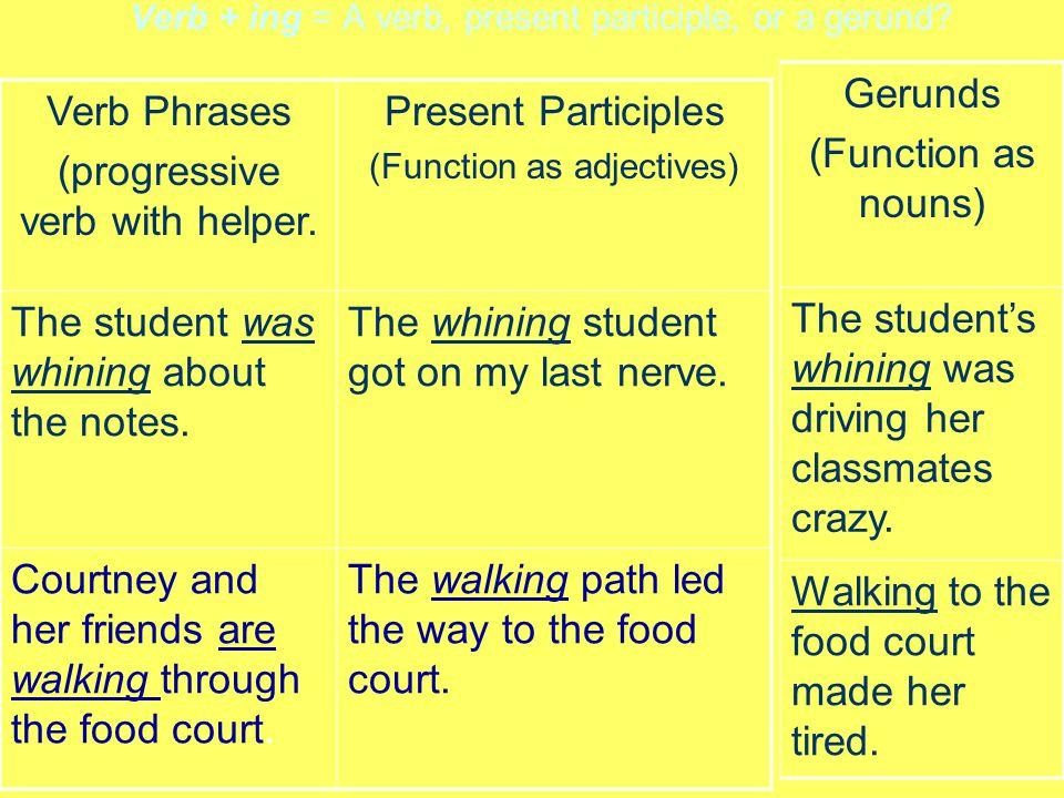 Verb + ing = A verb, present participle, or a gerund.