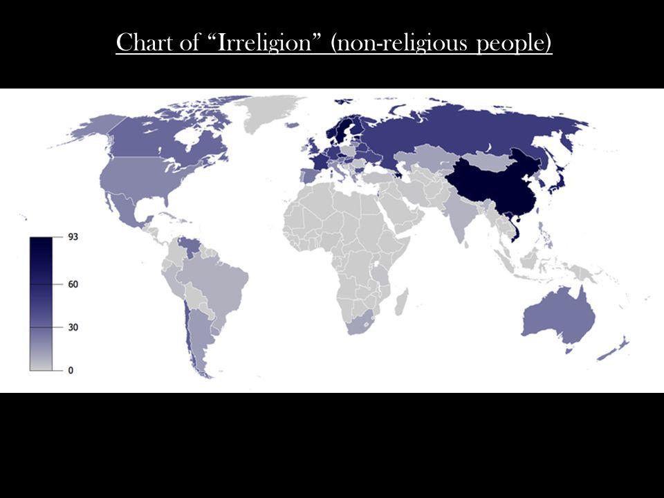 Chart of Irreligion (non-religious people)