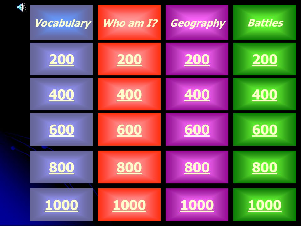 Answer Question: Vocabulary for 200 Points Define the following.