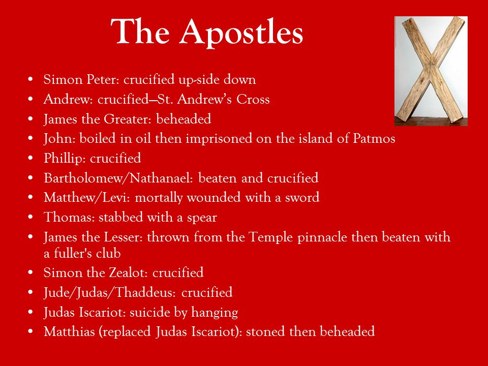 The Apostles Simon Peter: crucified up-side down Andrew: crucified—St.