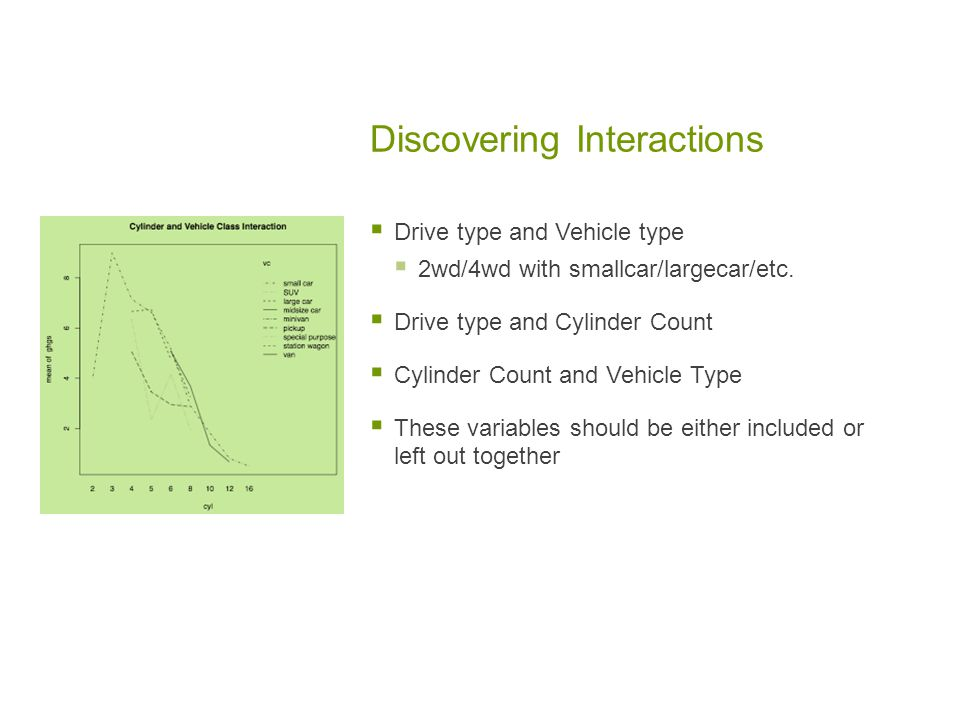 Discovering Interactions  Drive type and Vehicle type  2wd/4wd with smallcar/largecar/etc.