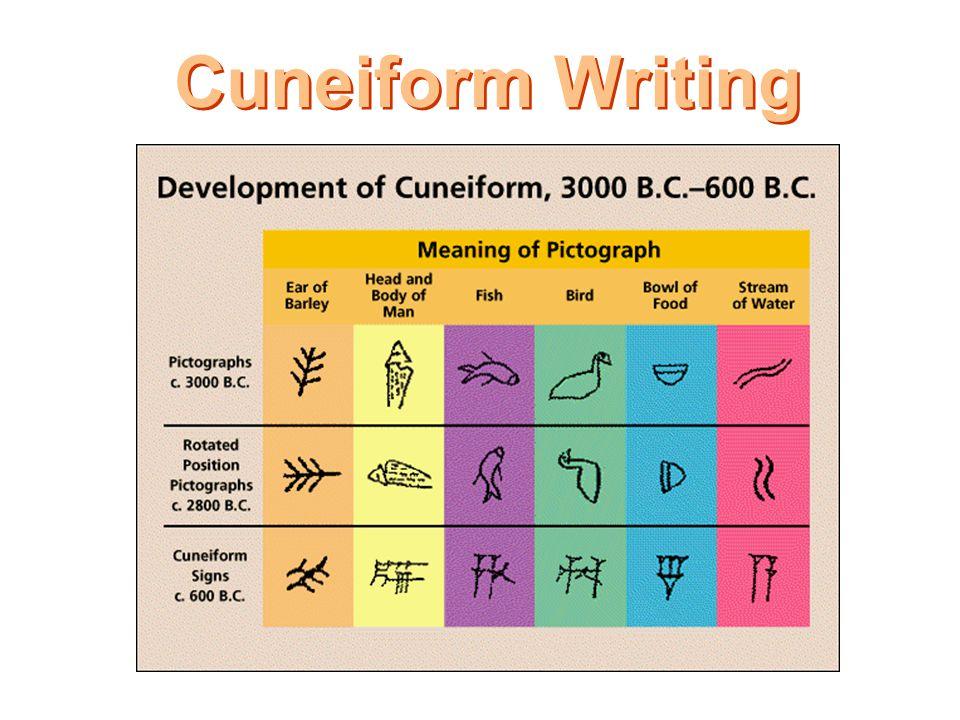 Mesopotamian Trade (Cultural Diffusion) Mesopotamian Trade (Cultural Diffusion) The Cuneiform World