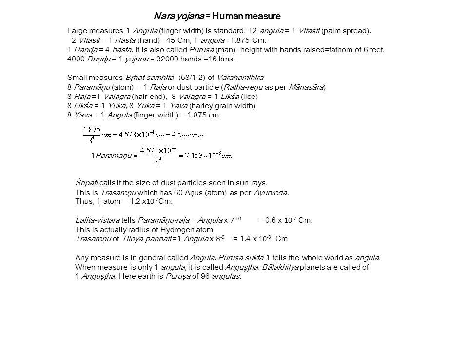 Bhū-Yojana with earth as Standard Sūrya-siddhānta (1/59)-Diameter = 1600 Yojana Pañcha-siddhāntikā (1/18) Circumference = 3200 yojana Āryabhaţīya (1/10) and Lalla- Diameter = 1050 Yojanas Siddhānta-śiromaņi, Golādhyāya, Bhuvana-koşa 52- Diameter =1582 1/24 yojanas, Circumference =4967 Yojana In space, earth has been called Padma (lotus) of 1000 petals-Padma-purāņa, Sŗşţi khaņɖa (40/2-3) Or Ŗgveda (6/16/13-14).