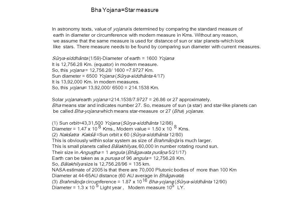 Sūrya vamśa-(53) Bhūmivarman (1712-1645 BC), (54) Chandravarman (1645-1584 BC), (55) Jayavarman (1584-1502 BC), (56) Vŗşavarman (1502-1441 BC), (57) Sarvavarman (1441-1363 BC), (58) Pŗthvīvarman (1363-1287 BC), (59) Jyeşţhavarman (1287-1212 BC), (60) Harivarman (1212-1136 BC), (61) Kuberavarman (1136-1048 BC), (62) Siddhivarman (1048-987 BC), (63) Haridattavarman (987-906 BC), (64) Vasudattavarman (906-843 BC), (65) Pativarman (843-790 BC), (66) Śivavŗddhivarman (790-736 BC), (67) Vasantavarman (736-675 BC), (68) Śivavarman (675-613 BC), (69 Rudravarman (613-547 BC), (70) Vŗşadevavarman (547-486 BC)-In his period Śankarāchārya had come in 486 BC for debate with 12 Bodhisattvas.