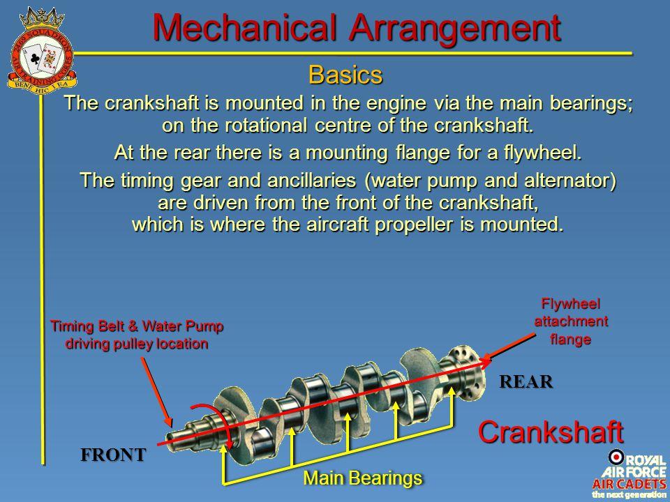 Basics Mechanical Arrangement FRONT Crankshaft Timing Belt & Water Pump driving pulley location Flywheel attachment flange REAR The crankshaft is moun
