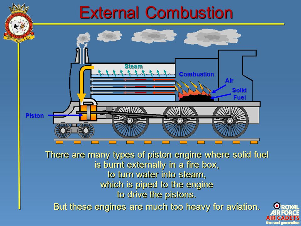 External Combustion Combustion Air Piston Steam Solid Fuel There are many types of piston engine where solid fuel is burnt externally in a fire box, t