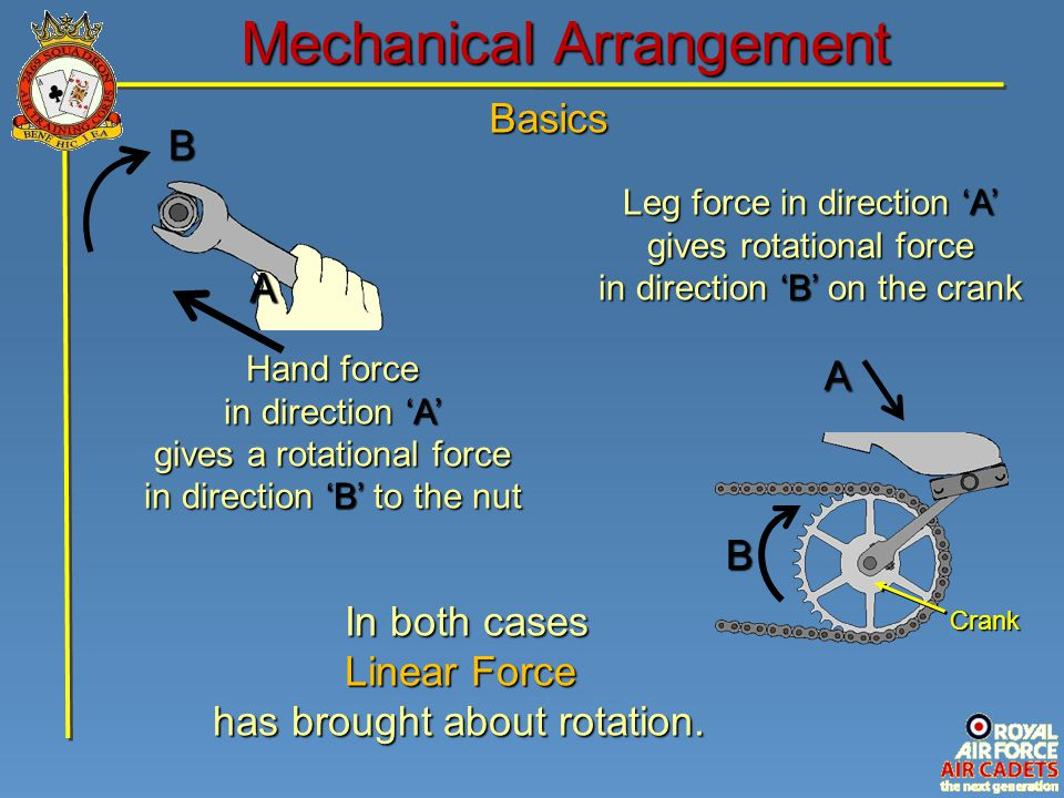 Basics Mechanical Arrangement Leg force in direction 'A' gives rotational force in direction 'B' on the crank Hand force in direction 'A' gives a rota