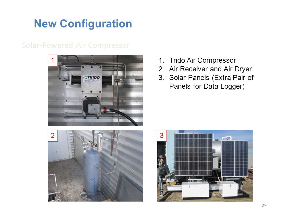 New Configuration 29 Solar-Powered Air Compressor 1.Trido Air Compressor 2.Air Receiver and Air Dryer 3.Solar Panels (Extra Pair of Panels for Data Lo