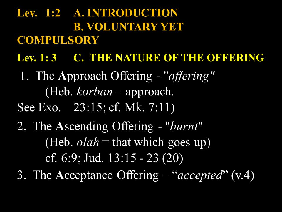 Lev.1:2 A.INTRODUCTION B. VOLUNTARY YET COMPULSORY Lev.