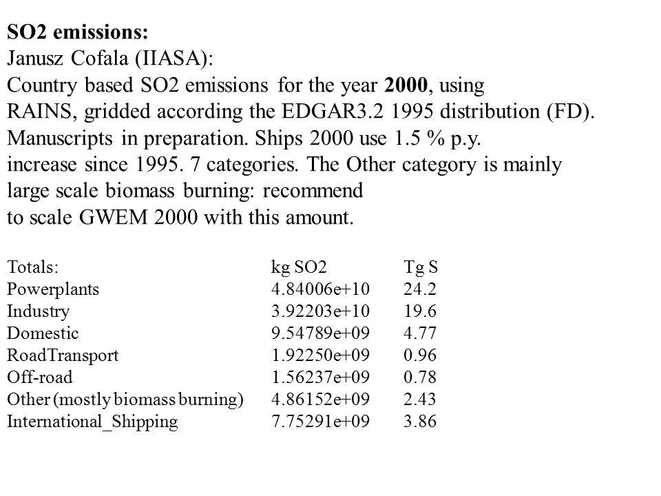 Total Tg SO21990 19952000 IIASA:131.6118.5 113.2 EDGAR3.2 154.9141.19- Decrease between 1990 and 1995 similar between EDGAR and IIASA; but in general IIASA 15 % lower than EDGAR