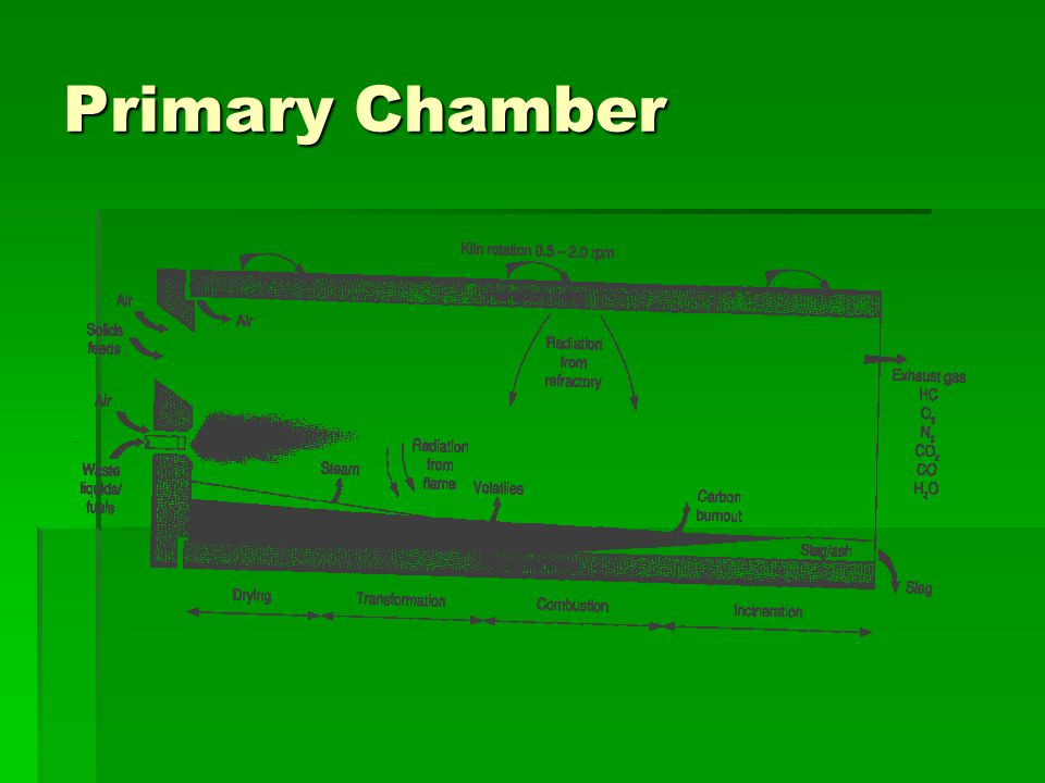 Primary Chamber
