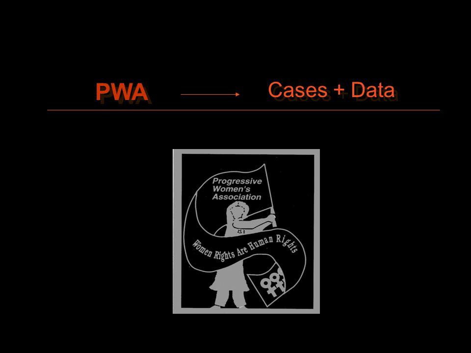 PWA Cases + Data