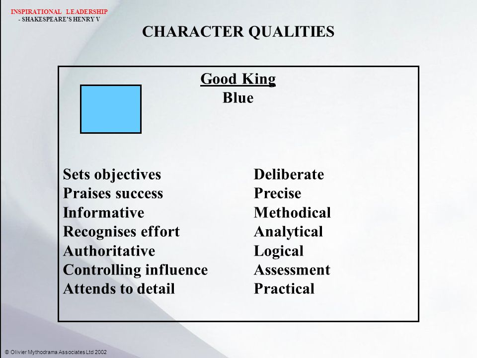 CHARACTER QUALITIES Good King Blue Sets objectivesDeliberate Praises successPrecise InformativeMethodical Recognises effortAnalytical AuthoritativeLog