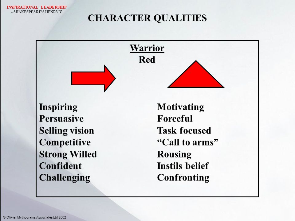 CHARACTER QUALITIES Warrior Red InspiringMotivating PersuasiveForceful Selling visionTask focused Competitive Call to arms Strong WilledRousing ConfidentInstils belief ChallengingConfronting © Olivier Mythodrama Associates Ltd 2002 INSPIRATIONAL LEADERSHIP - SHAKESPEARE'S HENRY V