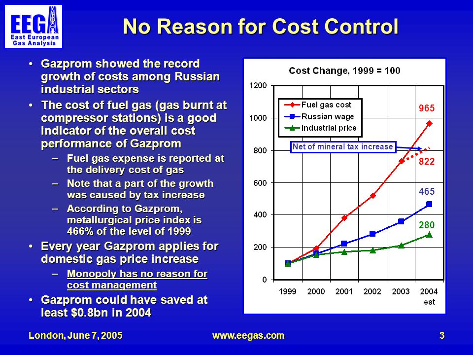 London, June 7, 2005www.eegas.com3 No Reason for Cost Control Gazprom showed the record growth of costs among Russian industrial sectorsGazprom showed