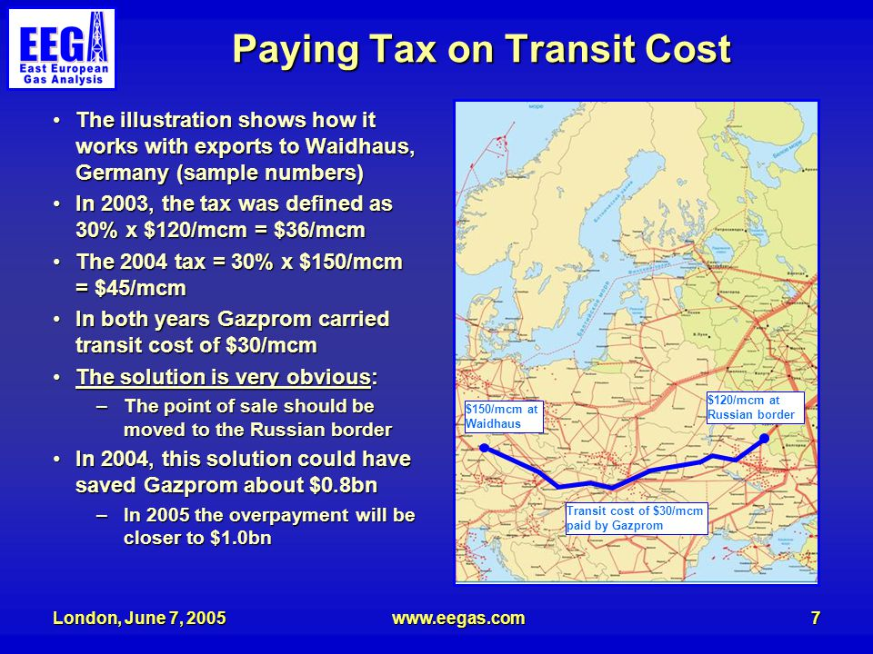 London, June 7, 2005www.eegas.com7 Paying Tax on Transit Cost The illustration shows how it works with exports to Waidhaus, Germany (sample numbers)Th