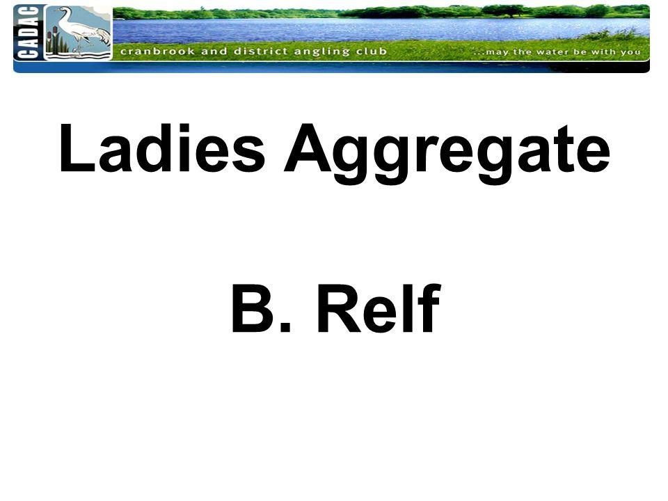 Ladies Aggregate B. Relf