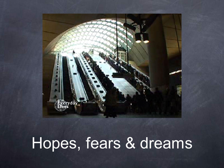 Hopes, fears & dreams