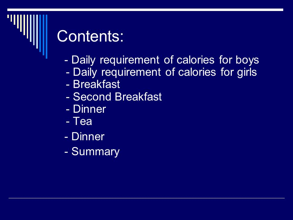 Calories eaten for supper.