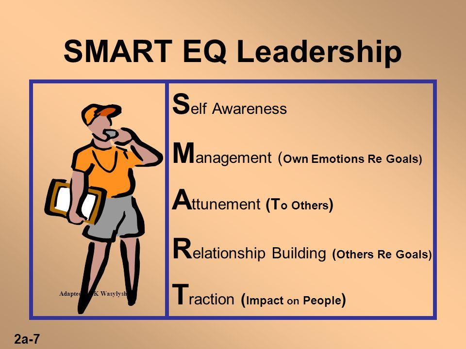 SMART EQ Leadership Adapted Dr K Wasylyshyn S elf Awareness M anagement ( Own Emotions Re Goals) A ttunement (T o Others ) R elationship Building ( Ot