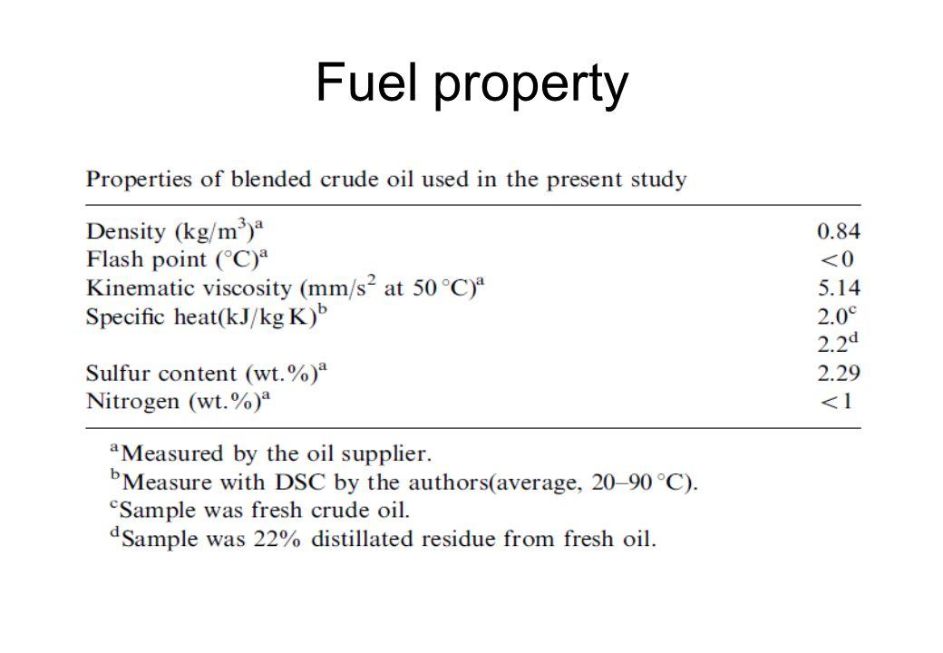 Fuel property