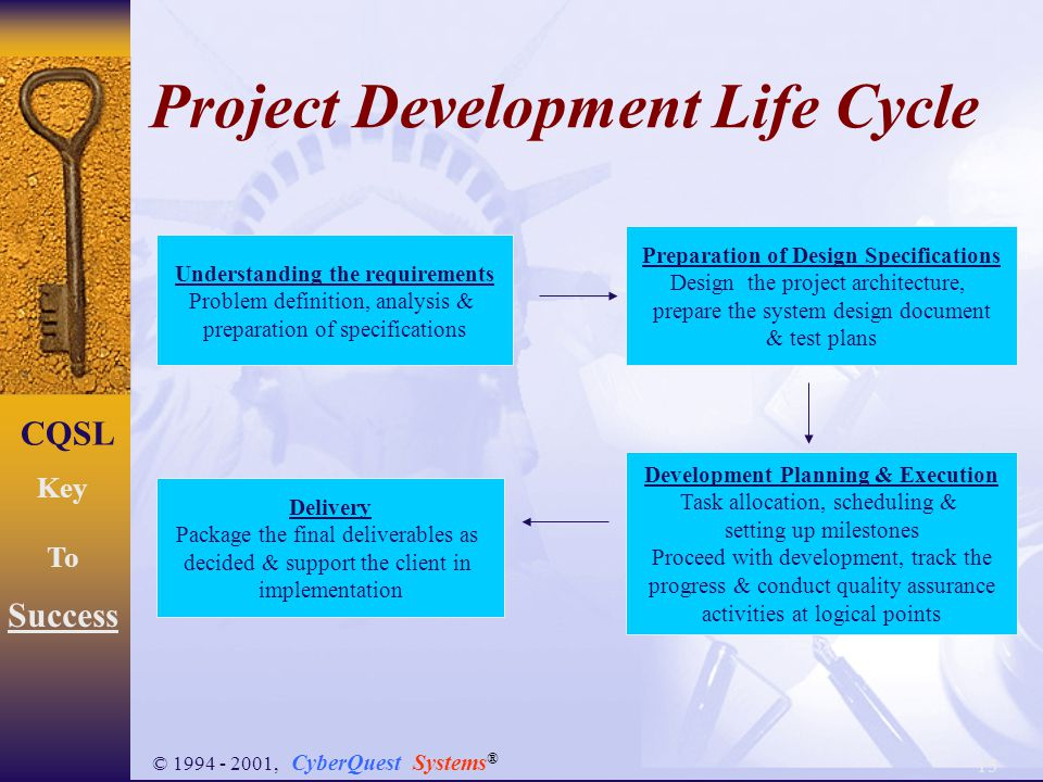 15 CQSL Key To Success © 1994 - 2001, CyberQuest Systems ® Project Development Life Cycle Understanding the requirements Problem definition, analysis