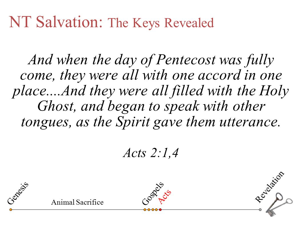 NT Salvation: The Keys Revealed And when the day of Pentecost was fully come, they were all with one accord in one place....And they were all filled w