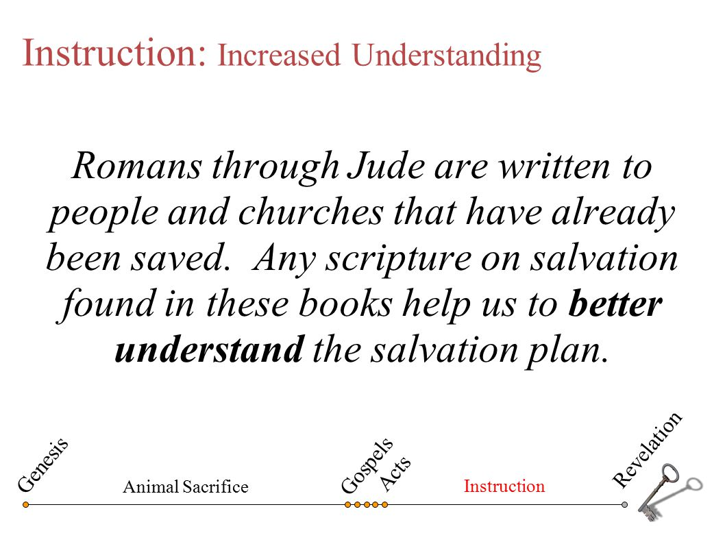 Instruction: Increased Understanding Romans through Jude are written to people and churches that have already been saved. Any scripture on salvation f
