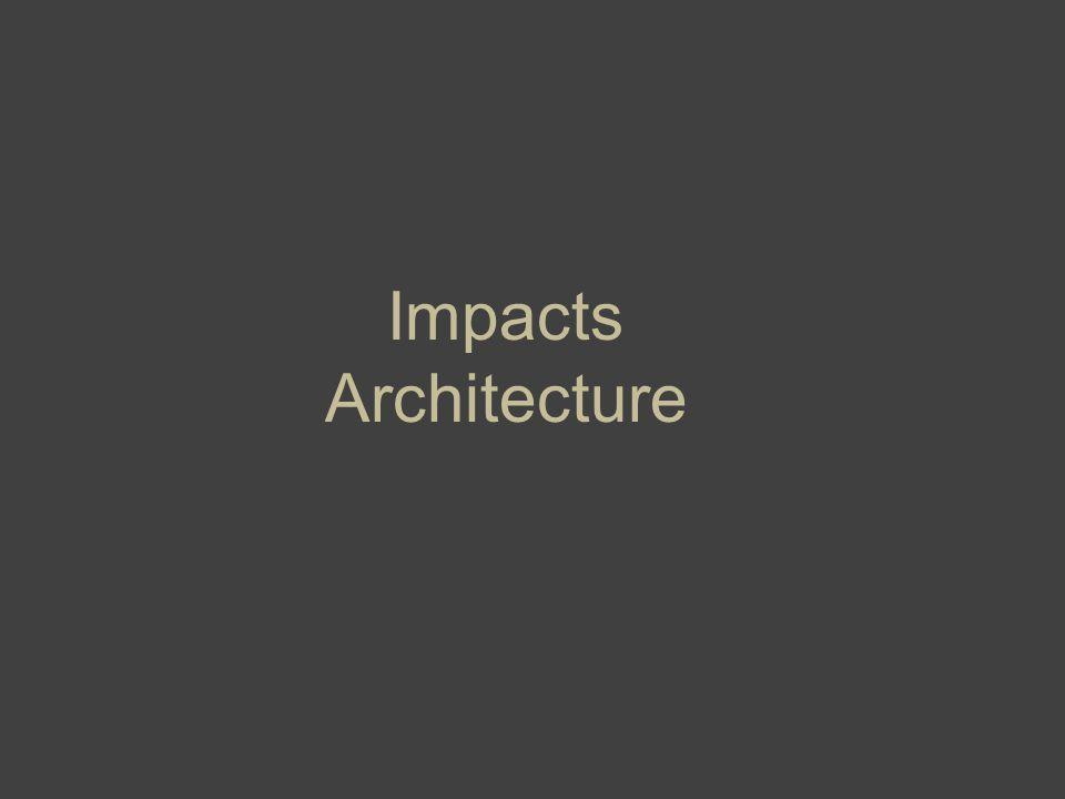 Impacts Architecture