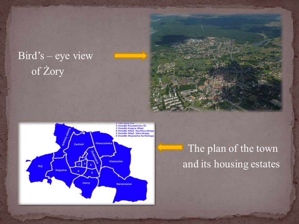 Bird's – eye view of Żory The plan of the town and its housing estates