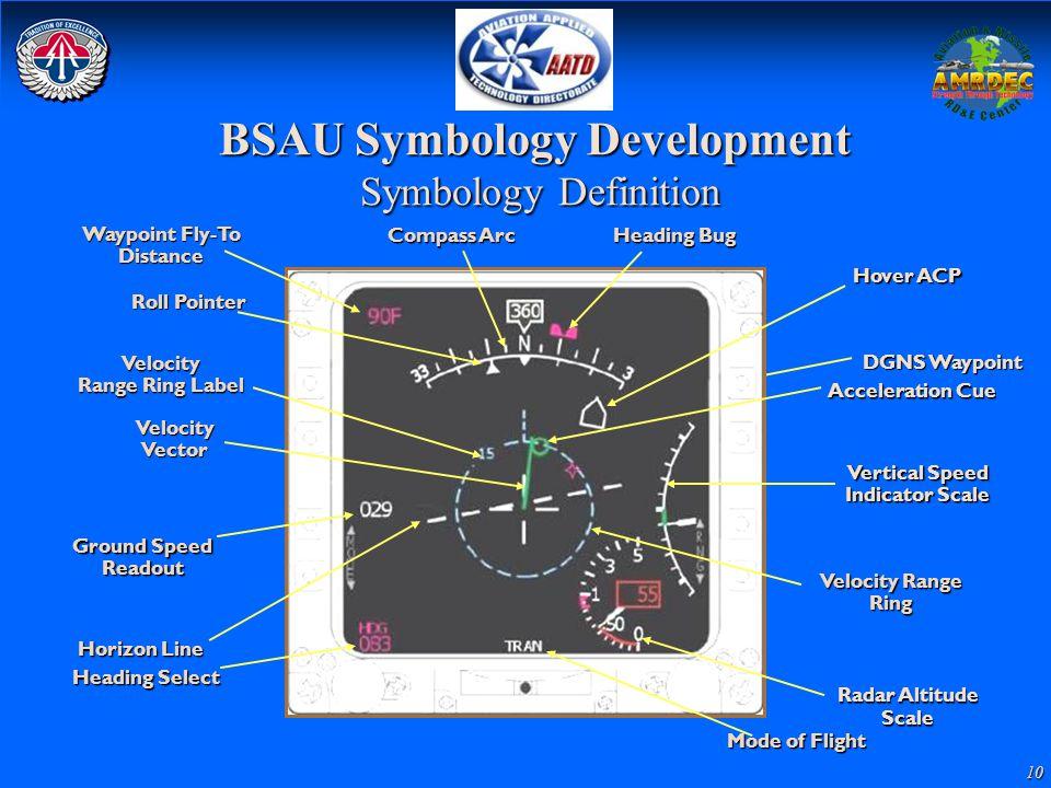 10 BSAU Symbology Development Symbology Definition DGNS Waypoint Hover ACP Vertical Speed Indicator Scale Acceleration Cue Radar Altitude Scale Veloci