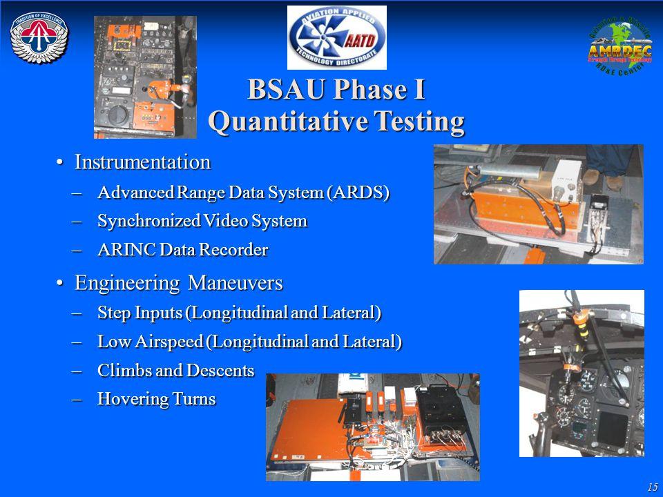 15 BSAU Phase I Quantitative Testing Instrumentation Instrumentation –Advanced Range Data System (ARDS) –Synchronized Video System –ARINC Data Recorde