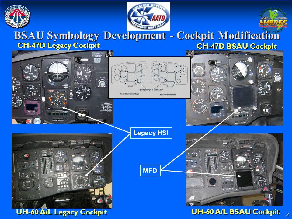 8 BSAU Symbology Development - Cockpit Modification CH-47D Legacy Cockpit CH-47D BSAU Cockpit MFD UH-60 A/L Legacy Cockpit UH-60 A/L BSAU Cockpit Lega