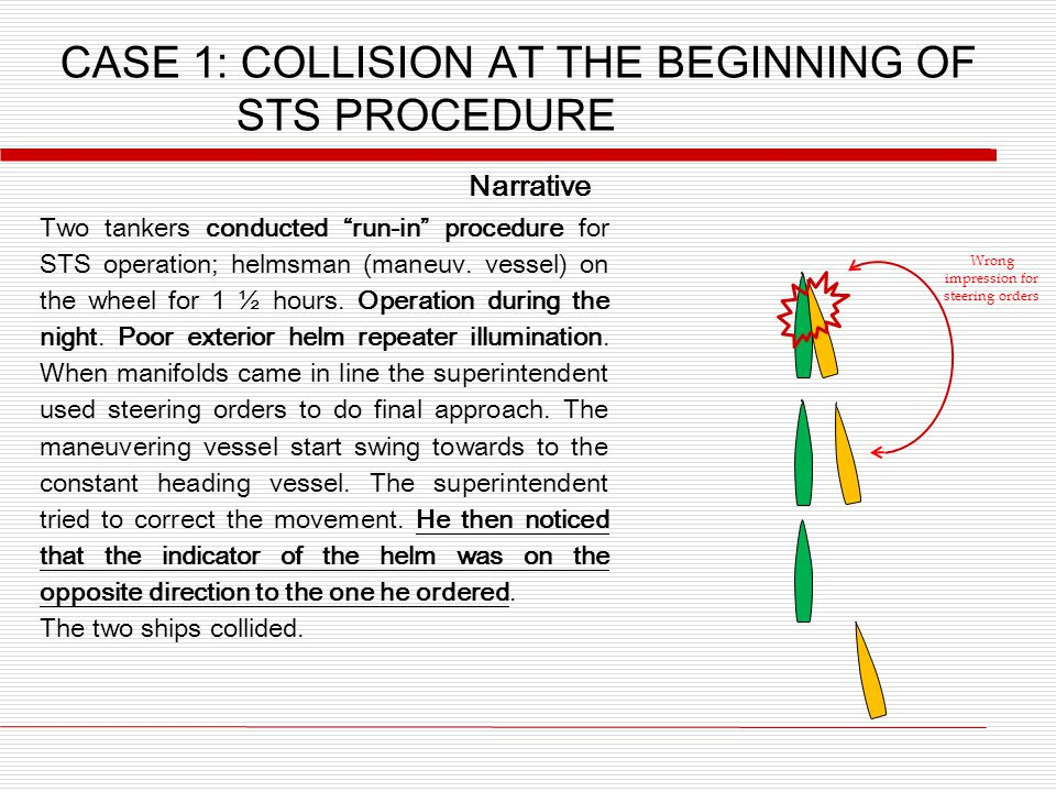 CASE 1: COLLISION AT THE BEGINNING OF STS PROCEDURE Narrative Two tankers conducted run-in procedure for STS operation; helmsman (maneuv.
