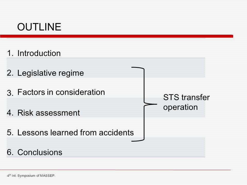 OUTLINE 1.1.Introduction 2. 2.Legislative regime 3.
