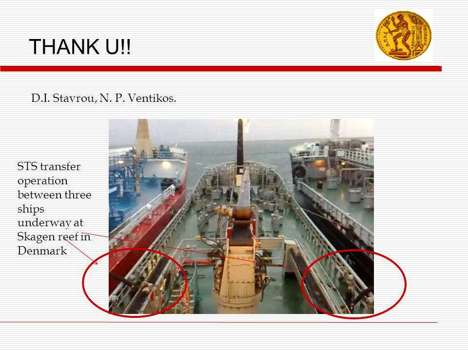 THANK U!! D.I. Stavrou, N. P. Ventikos. STS transfer operation between three ships underway at Skagen reef in Denmark