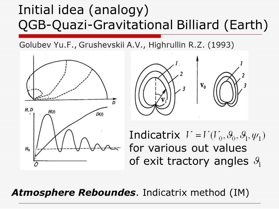 Quazi-Gravitational Billiard in the Jupiter moons tours Gravity assist maneuver