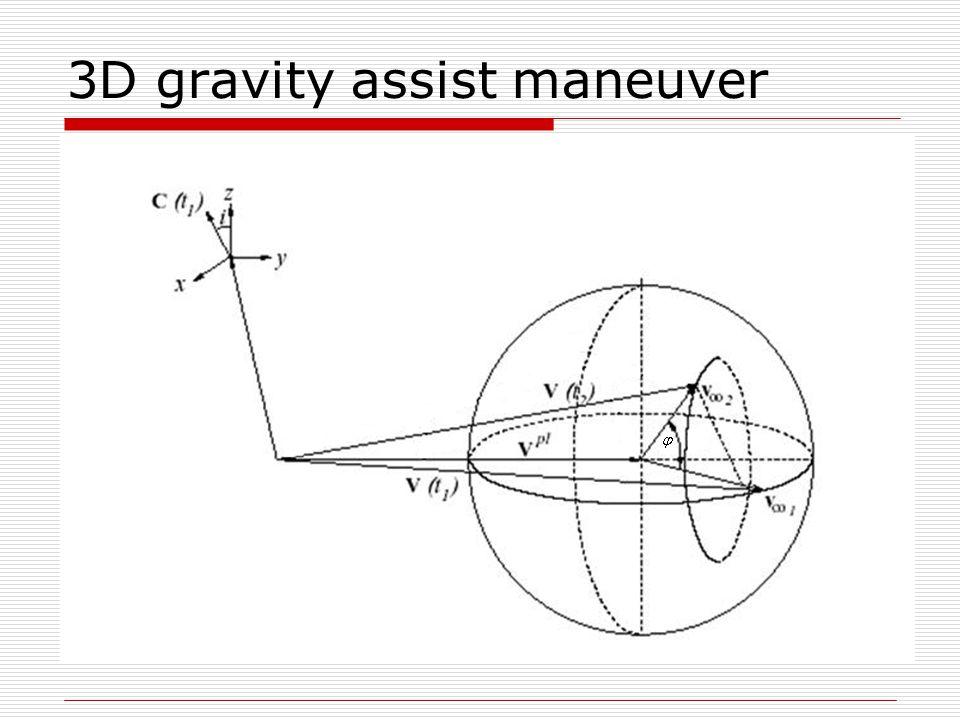 Ganymede tour: fine calculation (Indicatrix method not used)