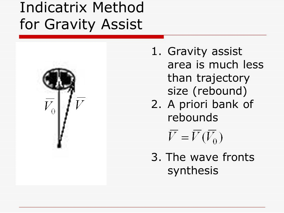 Indicatrix Method for Gravity Assist 1.Gravity assist area is much less than trajectory size (rebound) 2.A priori bank of rebounds 3.