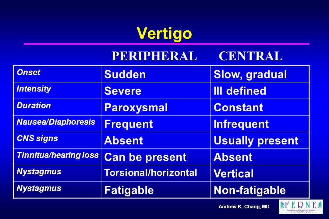Andrew K. Chang, MD Vertigo Onset SuddenSlow, gradual Intensity SevereIll defined Duration ParoxysmalConstant Nausea/Diaphoresis FrequentInfrequent CN