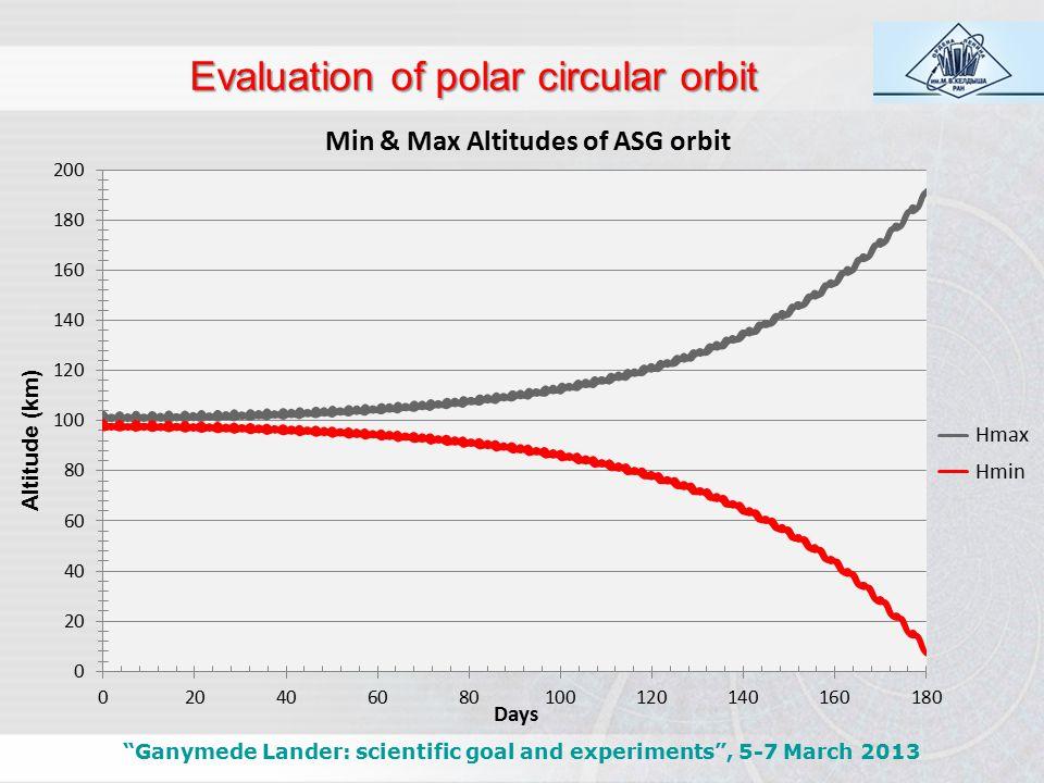 "Evaluation of polar circular orbit ""Ganymede Lander: scientific goal and experiments"", 5-7 March 2013"