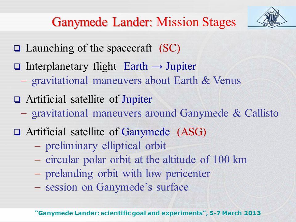 Scheme of the stage ASG Ganymede Lander: scientific goal and experiments , 5-7 March 2013 Preliminary orbit Orbital corrections GSTM Orbit period Inclination Eccen tricity Descent Prelanding orbit