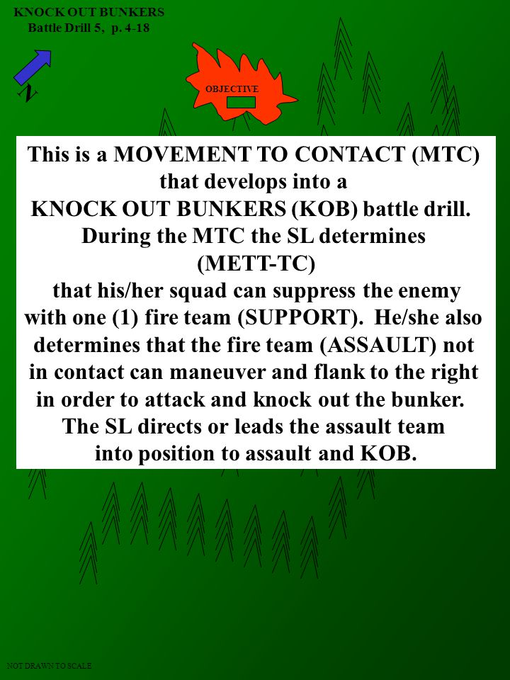 N KNOCK OUT BUNKERS Battle Drill 5, p.