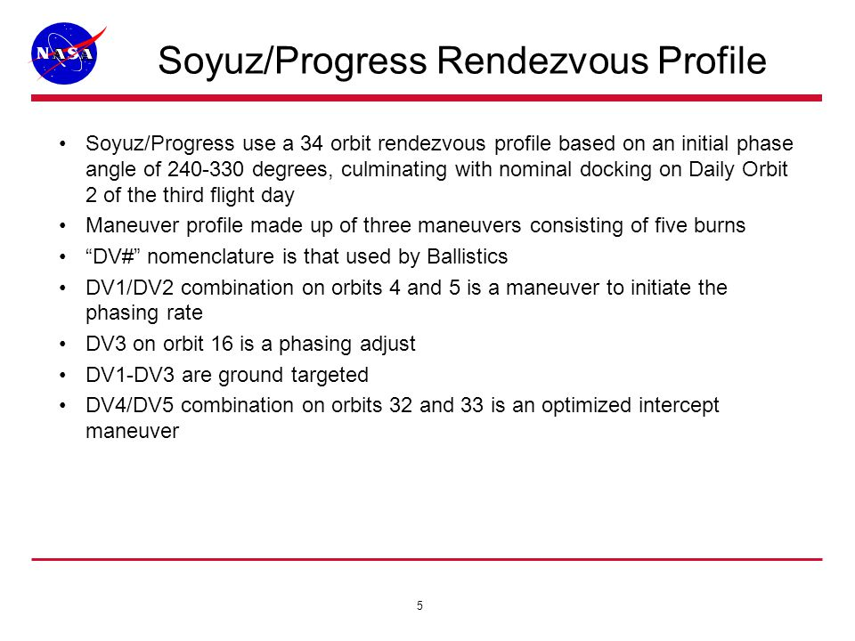 5 Soyuz/Progress Rendezvous Profile Soyuz/Progress use a 34 orbit rendezvous profile based on an initial phase angle of 240-330 degrees, culminating with nominal docking on Daily Orbit 2 of the third flight day Maneuver profile made up of three maneuvers consisting of five burns DV# nomenclature is that used by Ballistics DV1/DV2 combination on orbits 4 and 5 is a maneuver to initiate the phasing rate DV3 on orbit 16 is a phasing adjust DV1-DV3 are ground targeted DV4/DV5 combination on orbits 32 and 33 is an optimized intercept maneuver