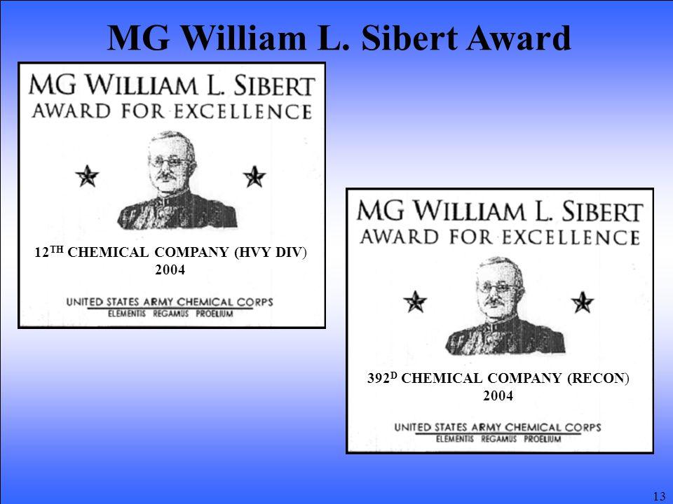 13 MG William L.