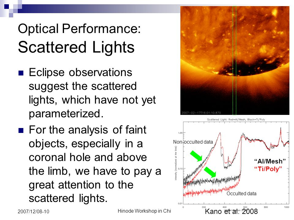Hinode Workshop in China4 2007/12/08-10 Optical Performance: Scattered Lights Al/Mesh Ti/Poly Non-occulted data Occulted data Eclipse observations suggest the scattered lights, which have not yet parameterized.