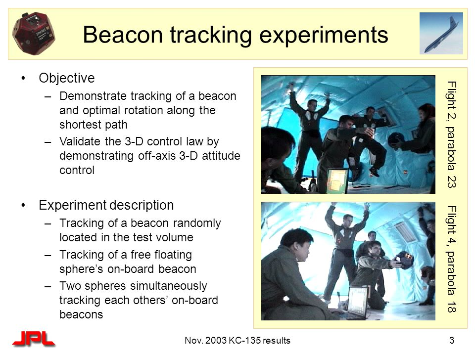 Nov. 2003 KC-135 results3 Beacon tracking experiments Objective –Demonstrate tracking of a beacon and optimal rotation along the shortest path –Valida
