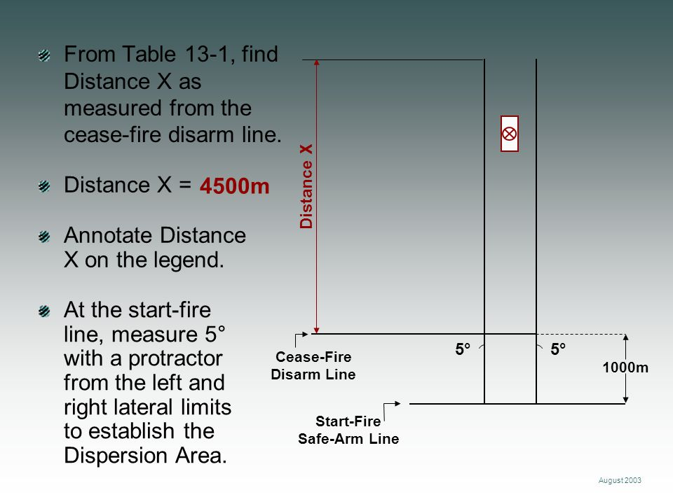 August 2003 From Table 13-1, find Distance X as measured from the cease-fire disarm line.